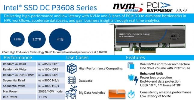 Intel SSD DC P3608 Series Specs