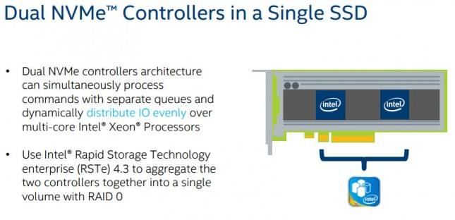P3608 NVMe Controllers