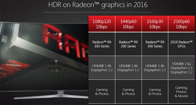 hdr-radeon-graphics