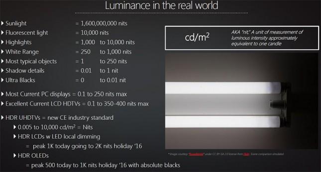 Real World Luminance Nits