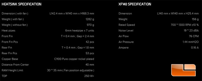 CRYORIG R1 Ultimate Specifications