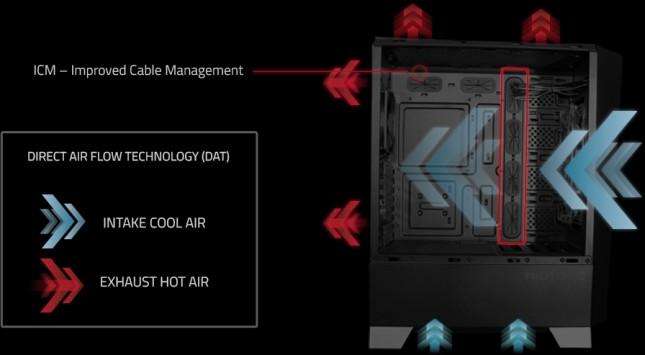 RIOTORO CR1280 - Air Flow Tech