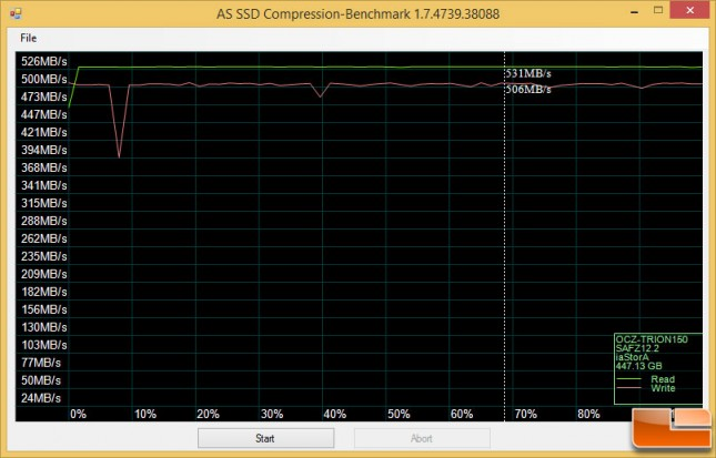 AS SSD Compression Benchmark