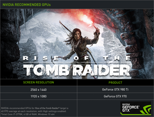 Rise of the Tomb Raider Suggested Video Card