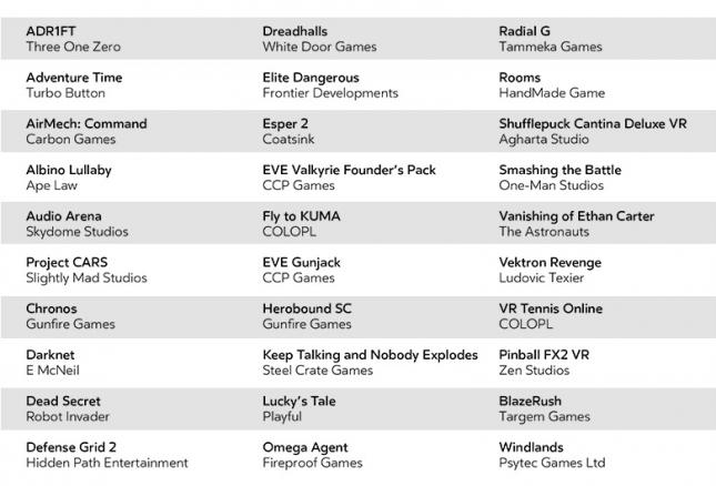 Oculus Rift Game List