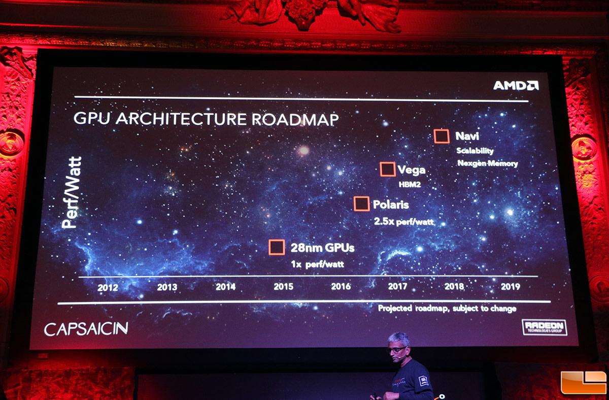 Amd Gpu Roadmap Shows Till 2019 Shows Vega And Navi Gpu Architectures Legit Reviews