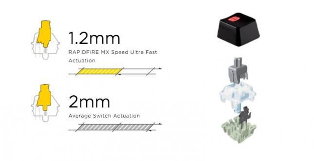 Cherry MX Speed Silver