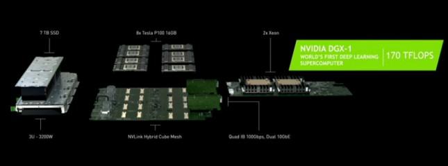 NVIDIA DXG-1 Inside