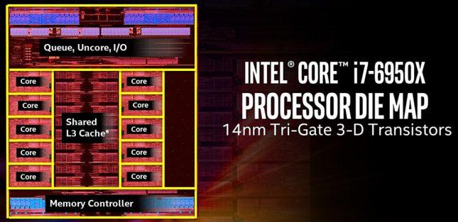 Intel Core i7-6950X Die Map