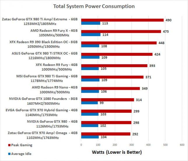 gtx1080-power