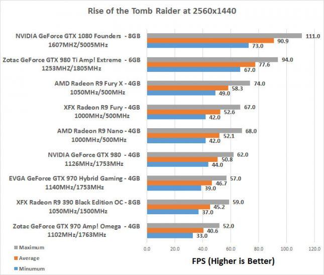 raider-1440