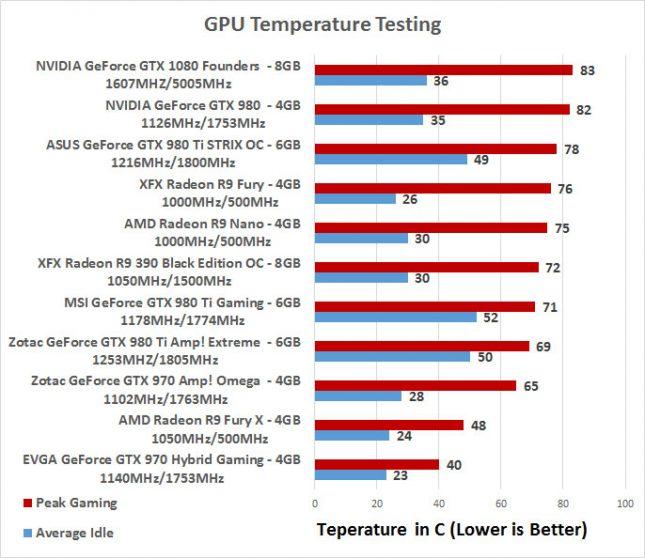 temp-testing-1080