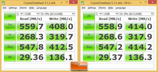 ADATA SP550 120GB CrystalDiskMark