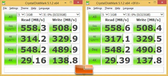 ADATA SP550 240GB CrystalDiskMark