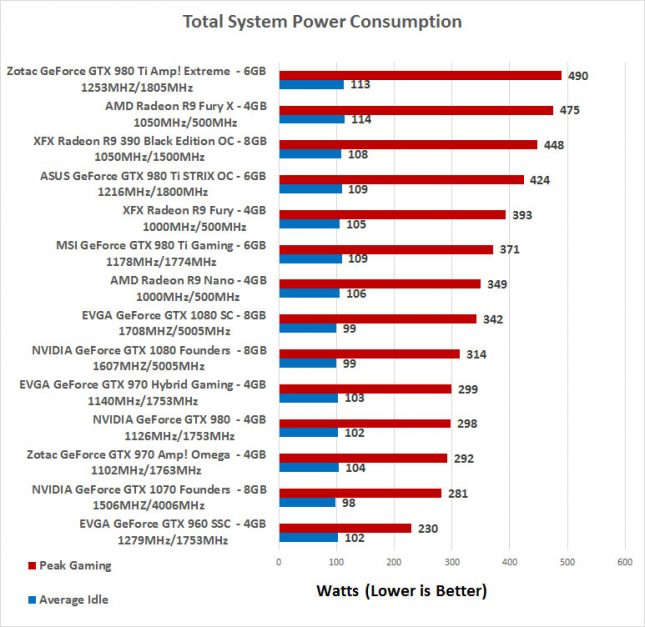 power-evga-1080