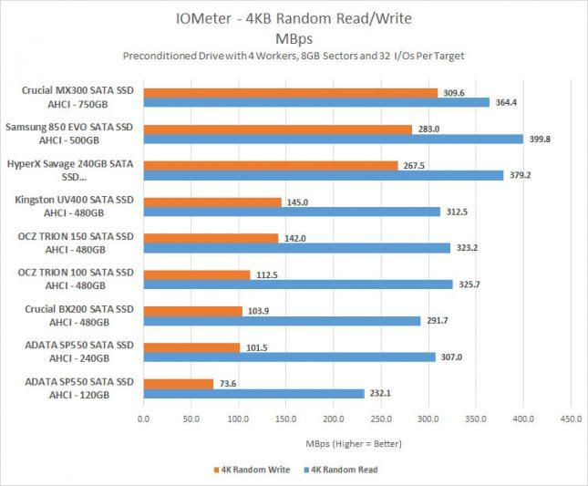 sp550-4k-mbps