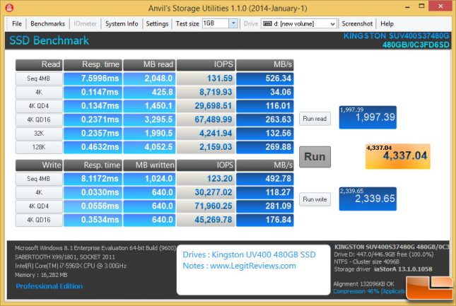 Kingston UV400 480GB Anvil Benchmark