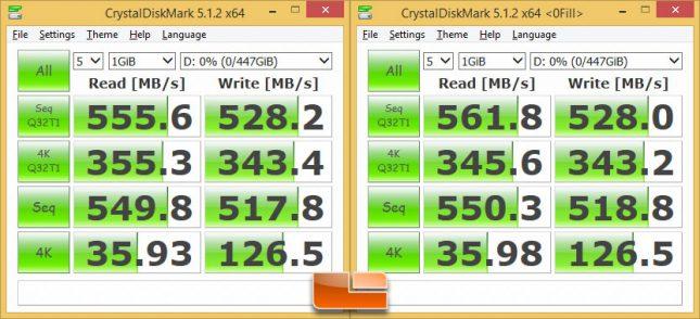 Kingston UV400 480GB CrystalDiskMark Benchmark