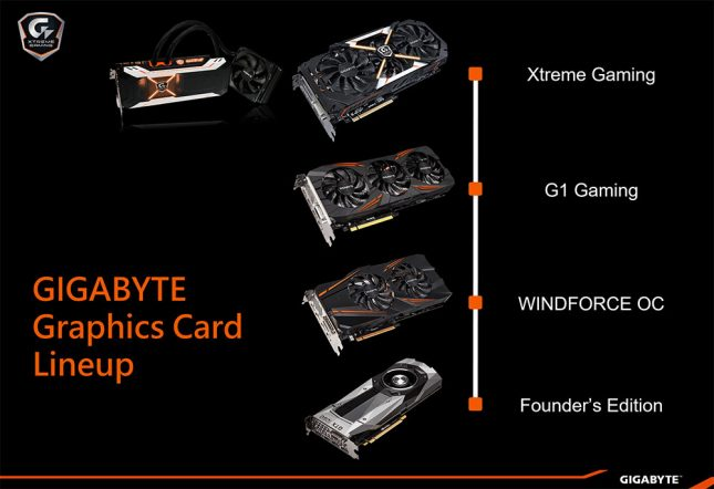 Gigabyte 1080 GPU Lineup