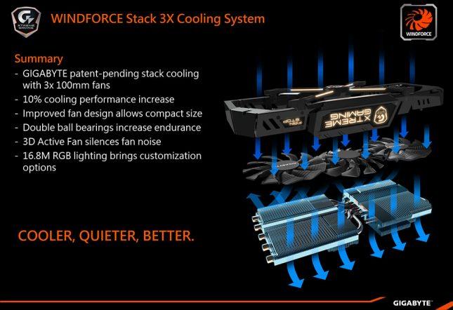 Gigabyte 1080 WindForce