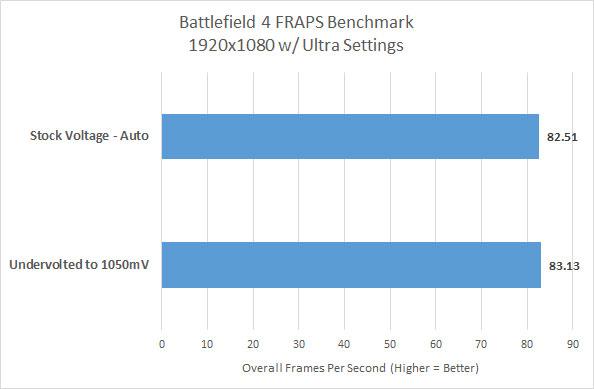 bf4-overall