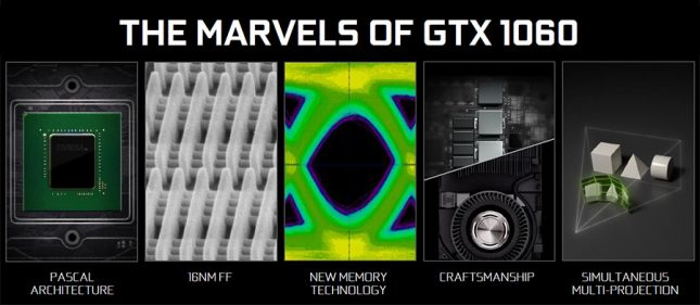 NVIDIA GeForce GTX 1060 Video Card Marvels