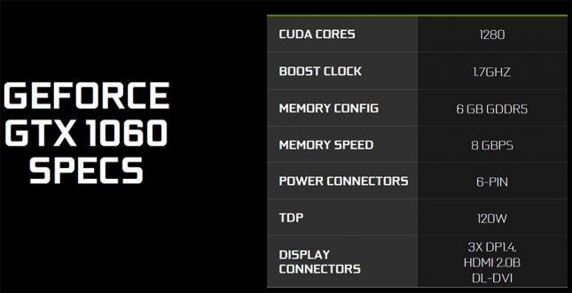 NVIDIA GeForce GTX 1060 Specs