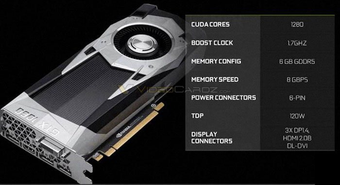NVIDIA GeForce GTX 1060 6GB Video Card Specifications Leaked