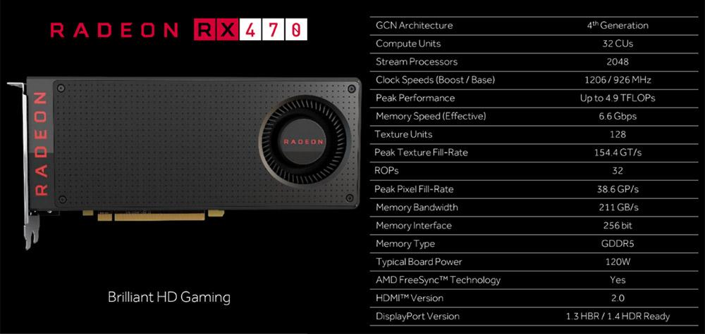 XFX Radeon RX 470 4GB Black Edition Video Card Review