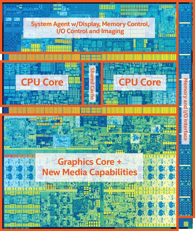 New 7th Gen Intel Core Die Shot