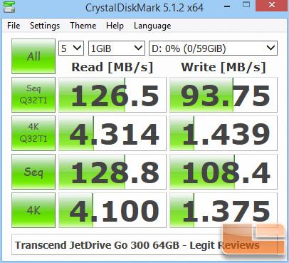 JetDrive Go 300 CrystalDisk