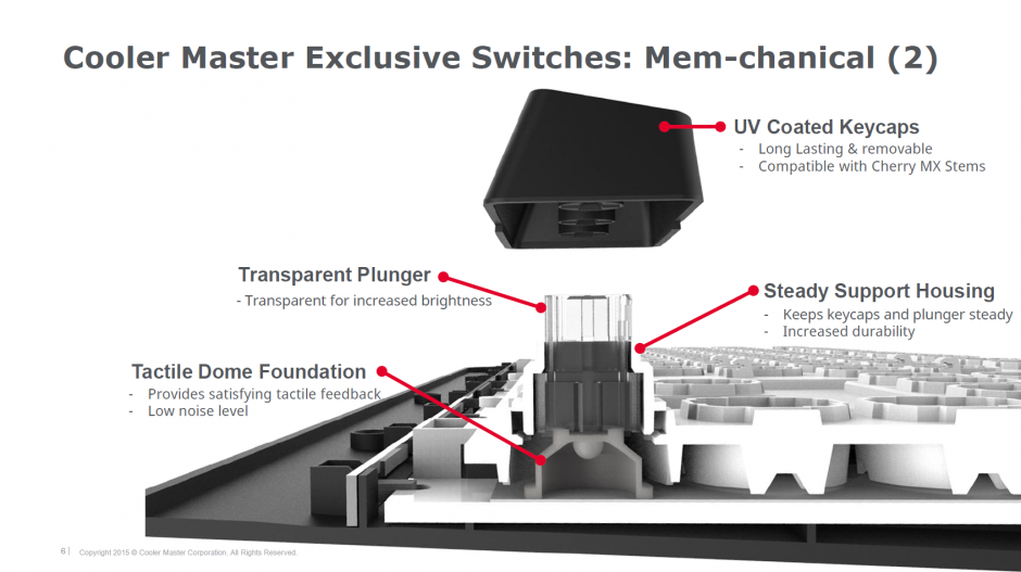 b58d2c015c1 The keys (exclusive to Cooler Master) are Mem-chanical and described as  membrane keys with a feel similar to that of mechanical keys and have twice  the life ...
