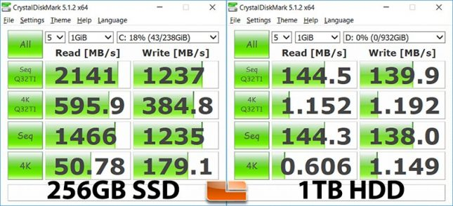 ASUS GL502 Drive Performance