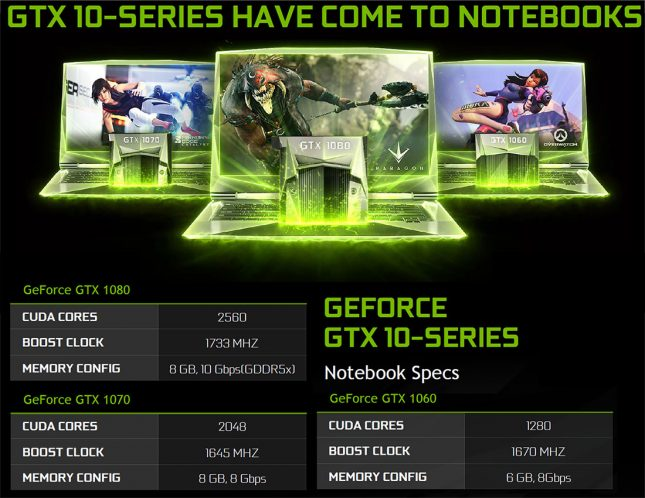 GeForce GTX 10-Series Notebook GPUs