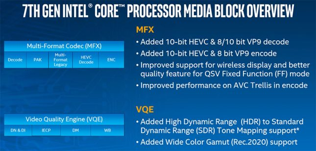 Media Block MFX and VQE