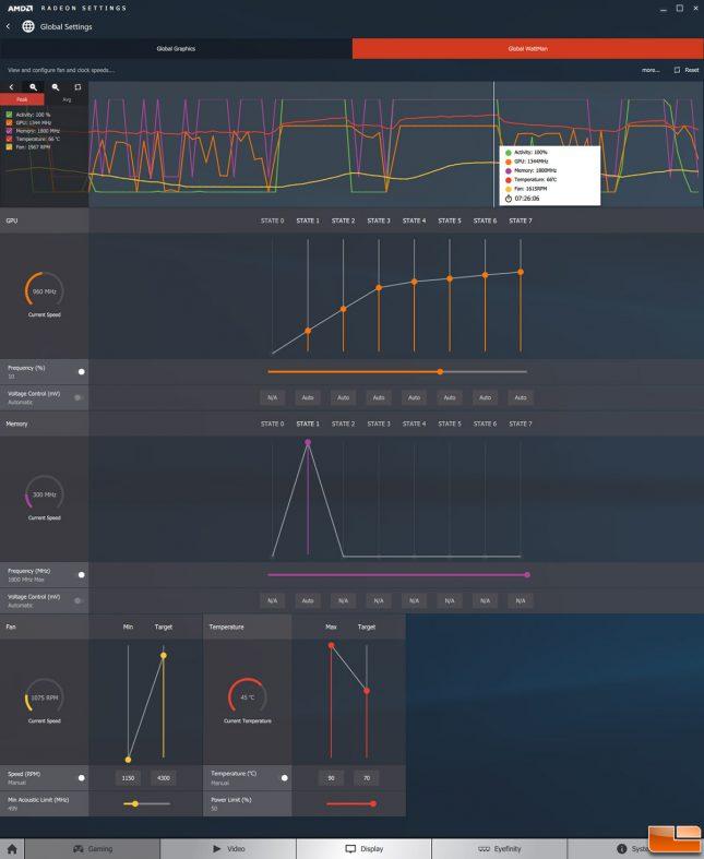 XFX Radeon RX 460 4GB Overclocking With WattMan