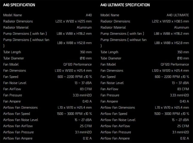 CryoRig A40 and A40 Ultimate Full Specifications