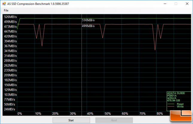 su800-512gb-asssd-comp