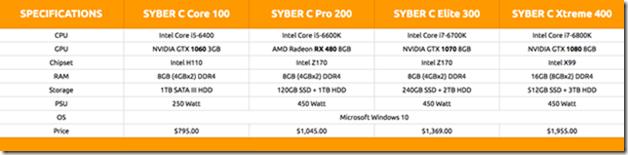 CyberPower Syber C-Series 4K Specs