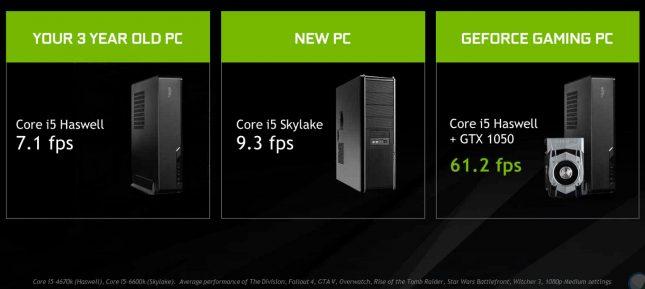 GeForce GTX 1050 Older PC Upgrade