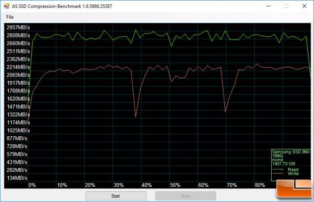 Samsung 960 Pro ASSSD Compression