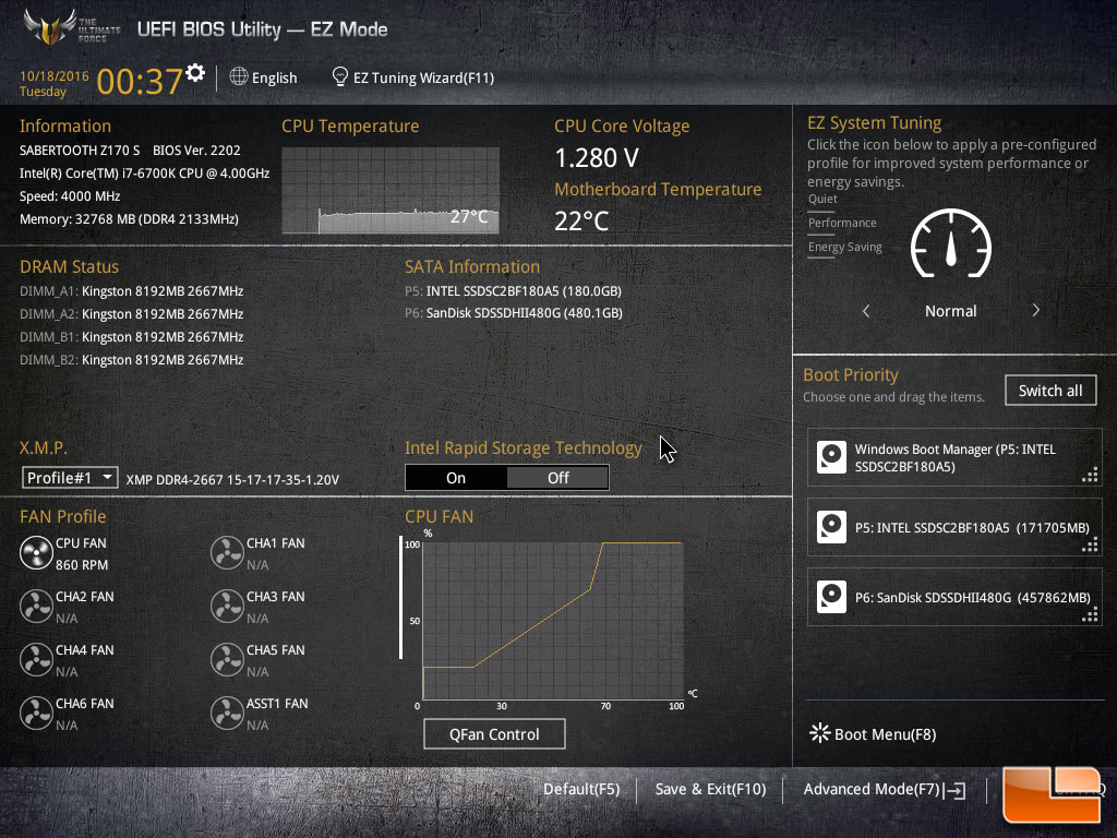 ASUS Sabertooth Z170 S Motherboard Review - Page 5 of 10