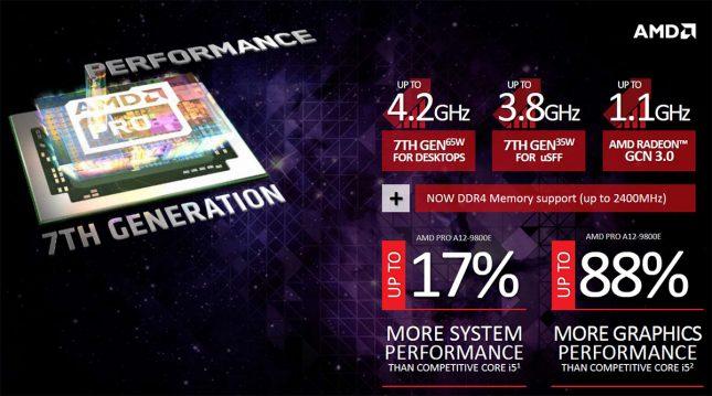 AMD 7th Gen Pro APU Performance