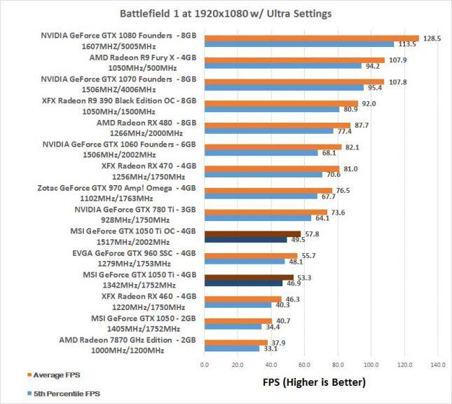 bf1-1080p-overclock