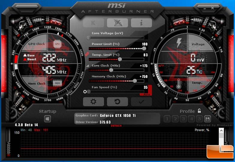 Overclocking: MSI GeForce GTX 1050 Ti 4G OC Pushed To The