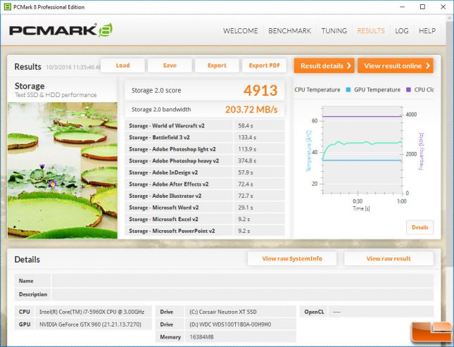 WD Blue 1TB SSD PCMark 8 Storage Benchmark