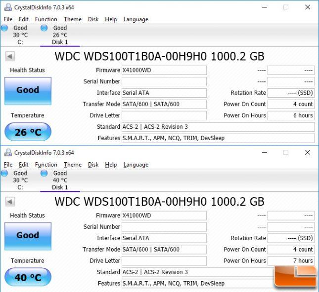 WD Blue SSD Temps