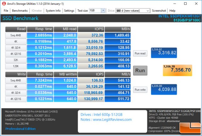 Intel SSD 600p Anvil Benchmark