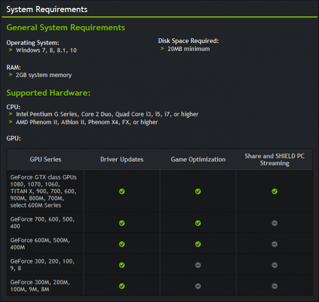 GeForce Experience System Requirements