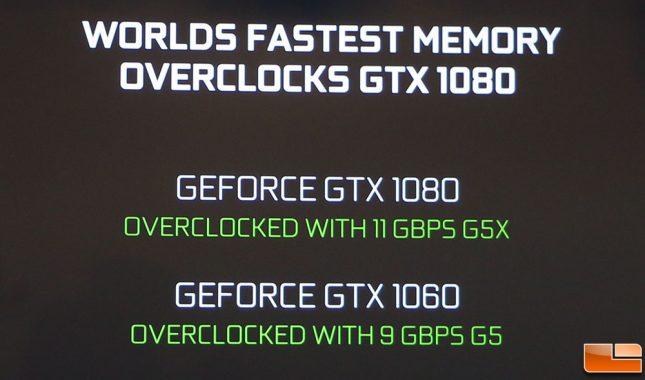 GeForce GTX 1060 Overclock